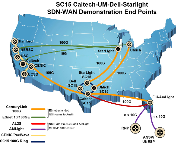 SC15 Caltech-UM-Dell-Starlight SDN-Wan Demo End Points